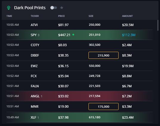 Intelligent Dark Pool Tracking