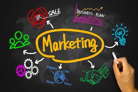 アウトバウンドマーケティングとインバウンドマーケティングの違いとは?