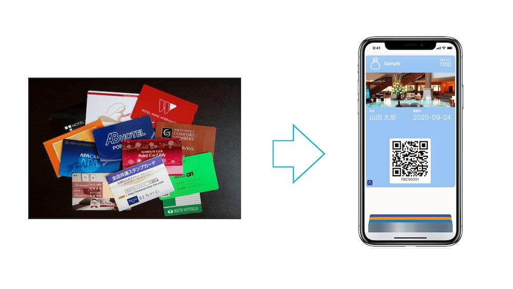 カードのデジタル化