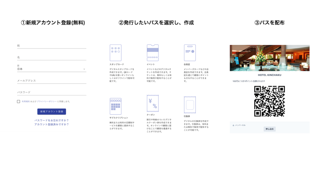 KINCHAKU導入までの流れ1