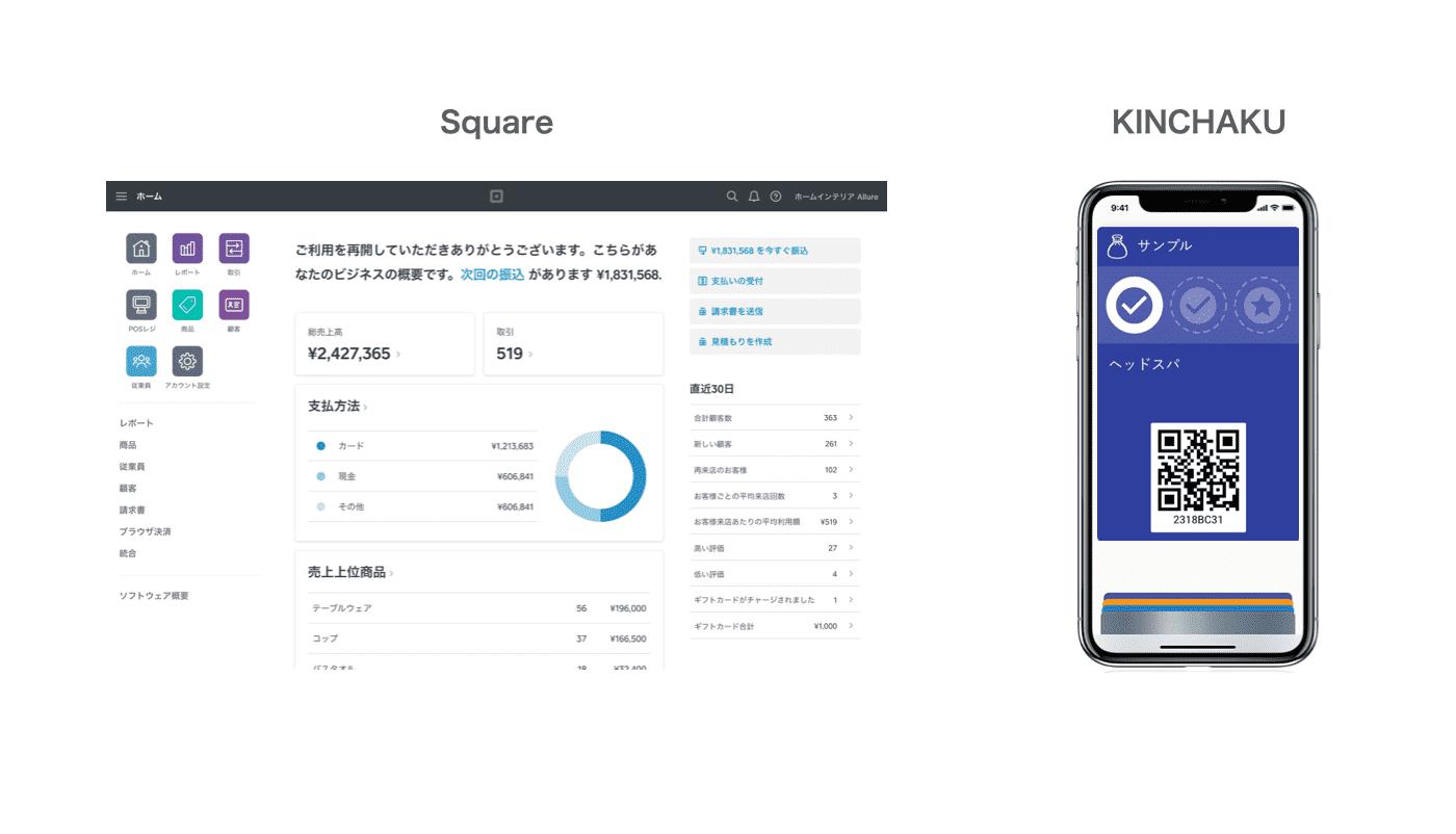 KINCHAKUとSquareで実現できること
