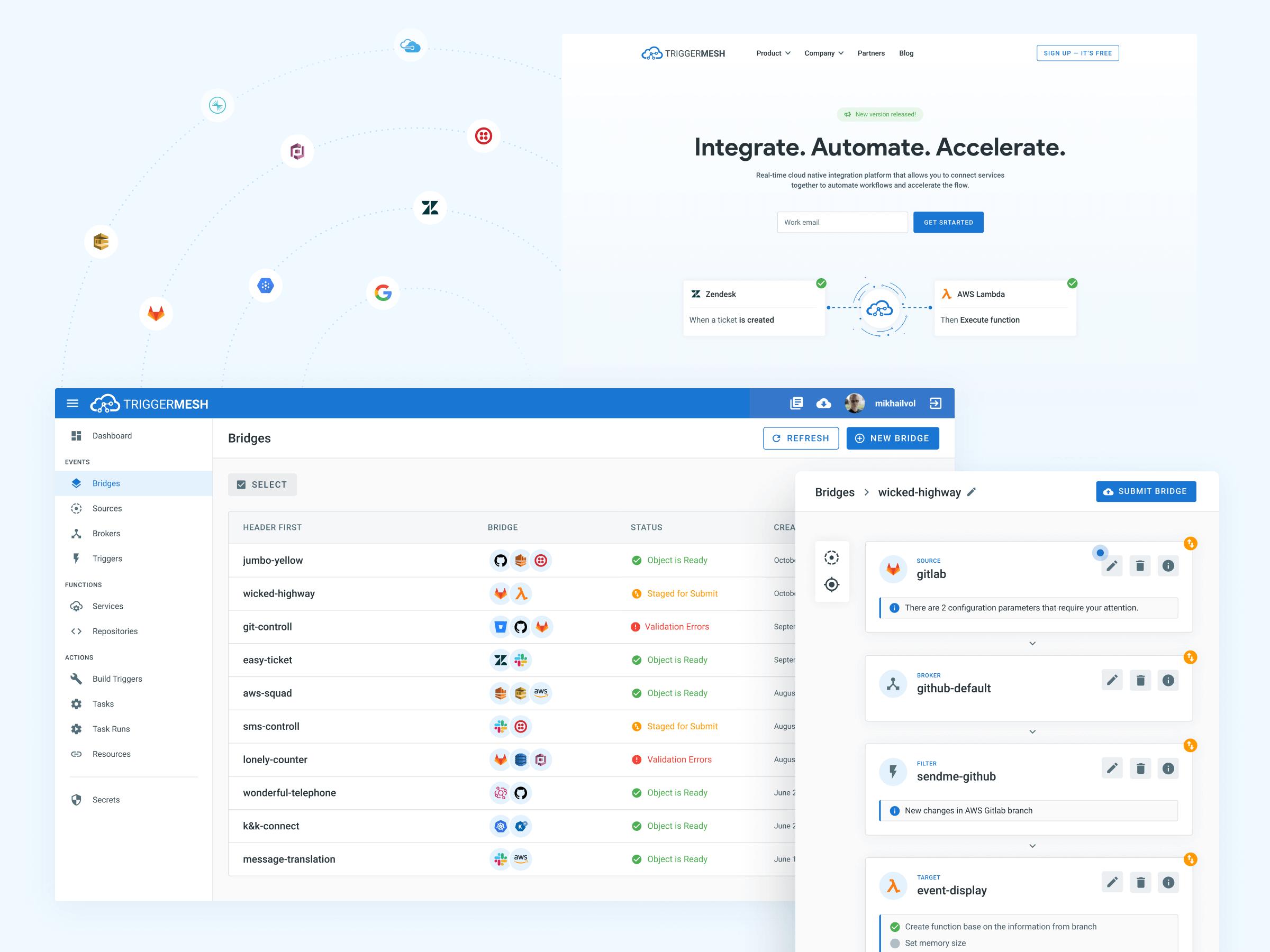 Real-time cloud native integration platform - TriggerMesh