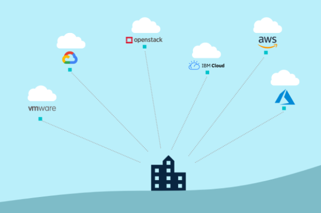 93% of companies have a multicloud strategy. Mostly, because they fear a vendor lock-in