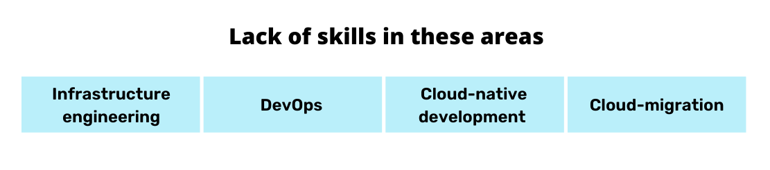 Cloud skills - These are the areas in which it is difficult to find cloud experts