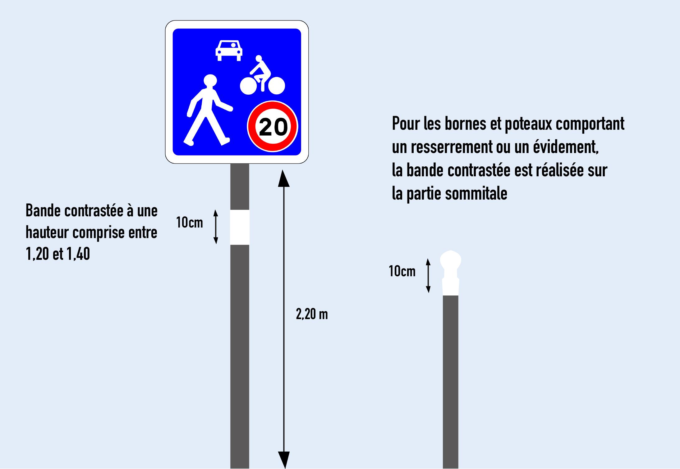 Audit-Accessibilité-Panneaux-Signalisation