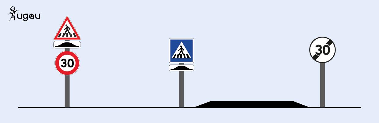 Signalisation pour ralentisseurs avec passage piéton