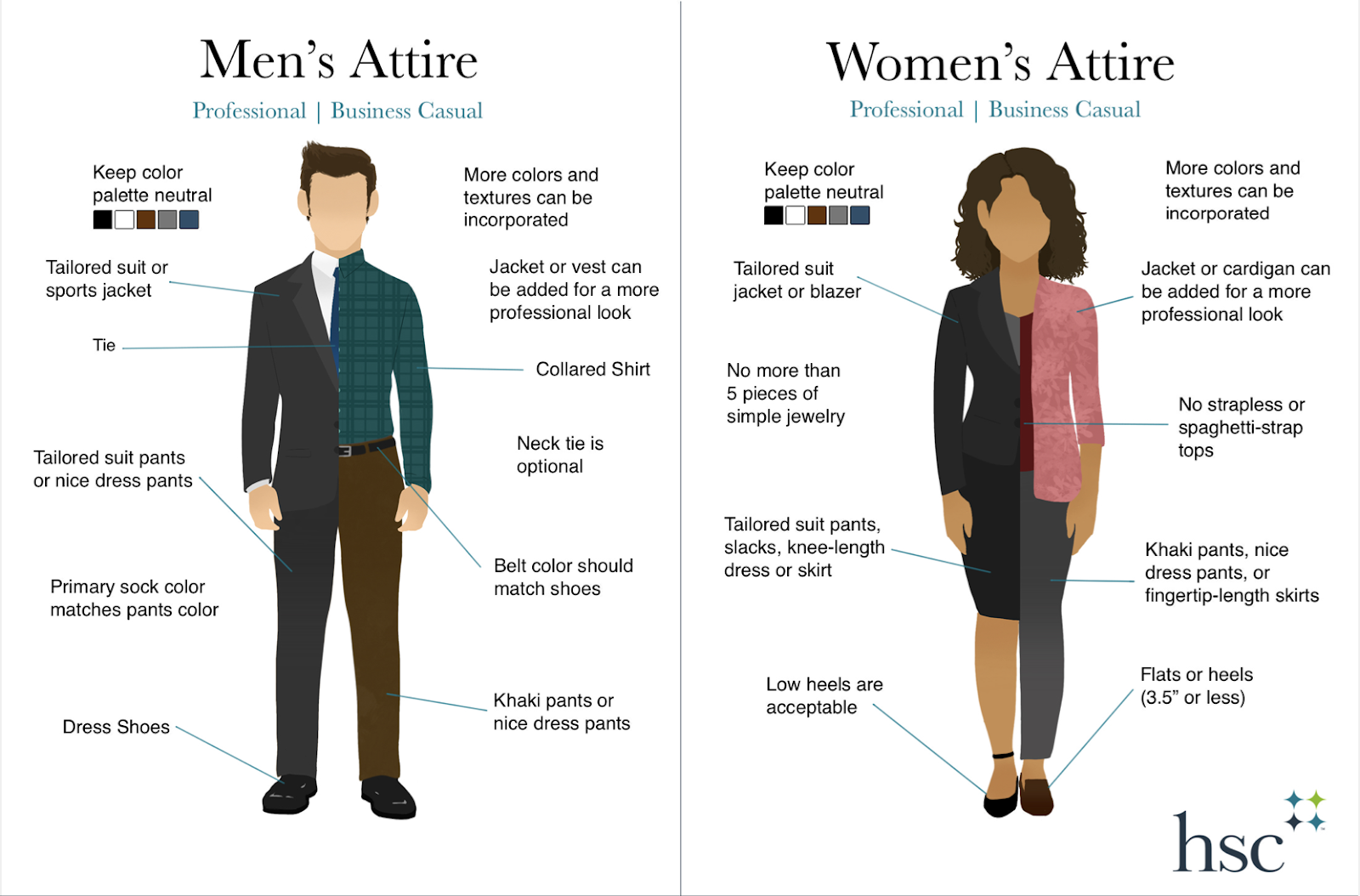 Men's and women's professional attire to be worn at a residency interview