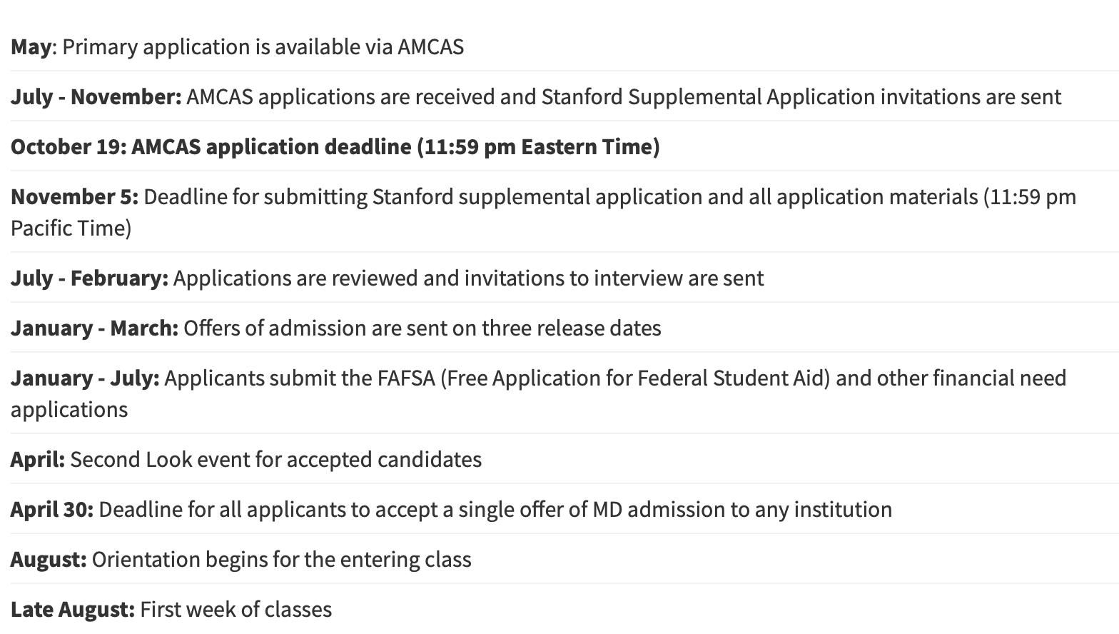 Application timeline for Stanford University School of Medicine