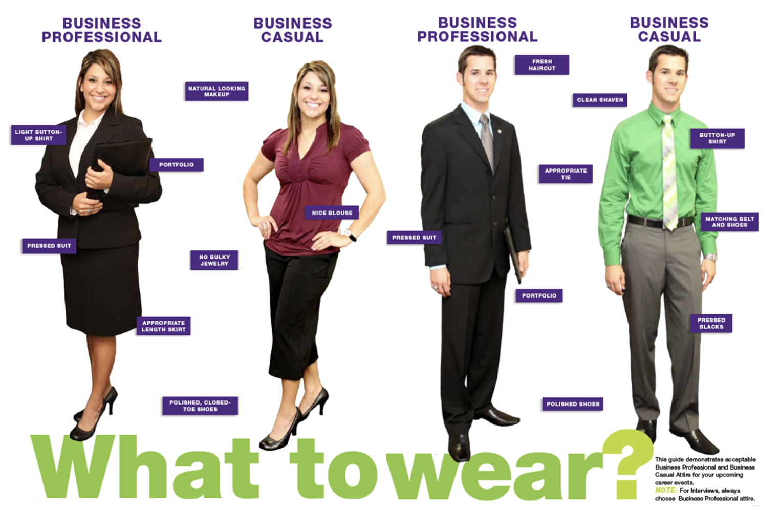 Business casual vs business professional attire for a dental school interview