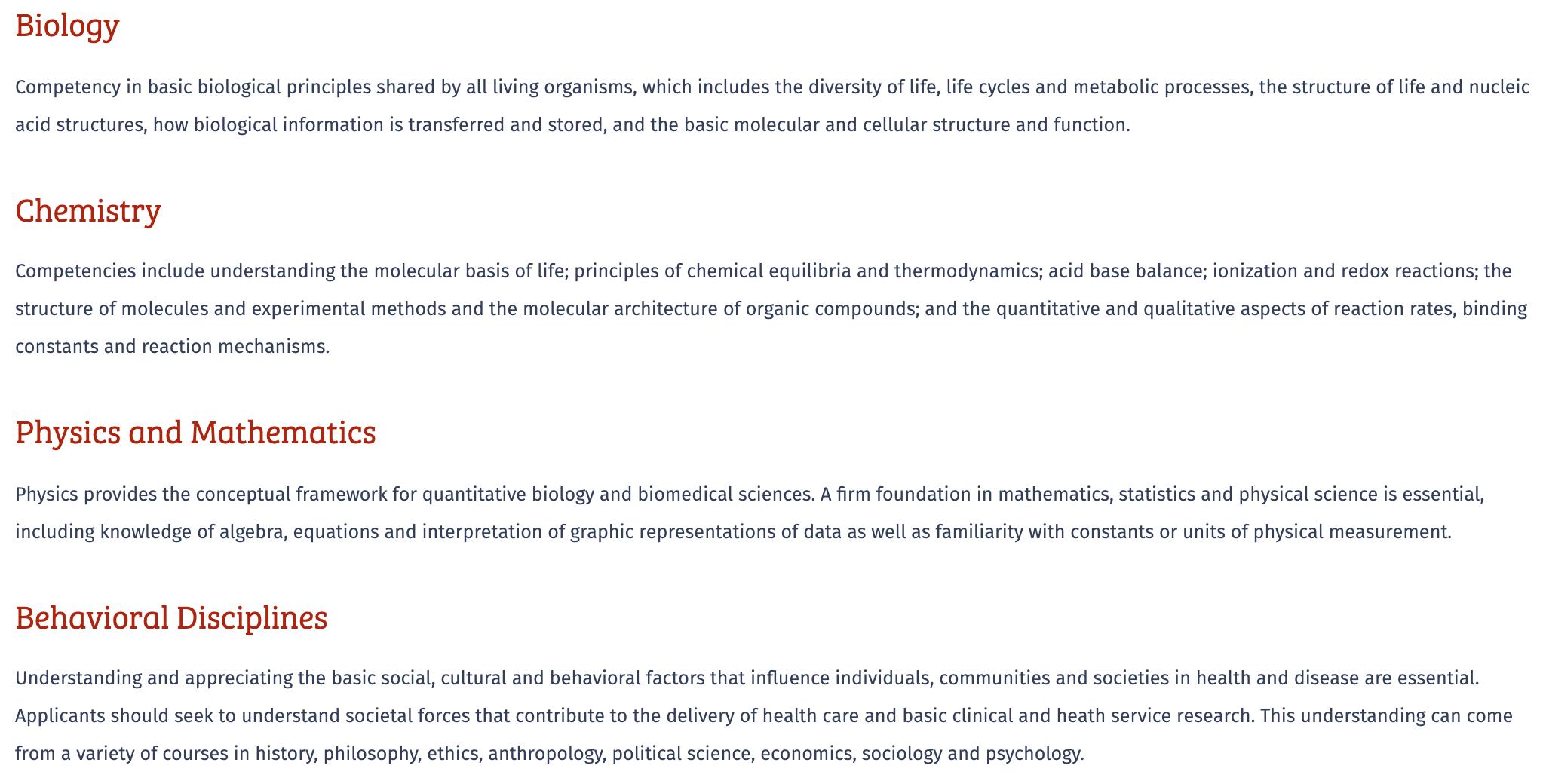 Perelman School of Medicine admission requirements