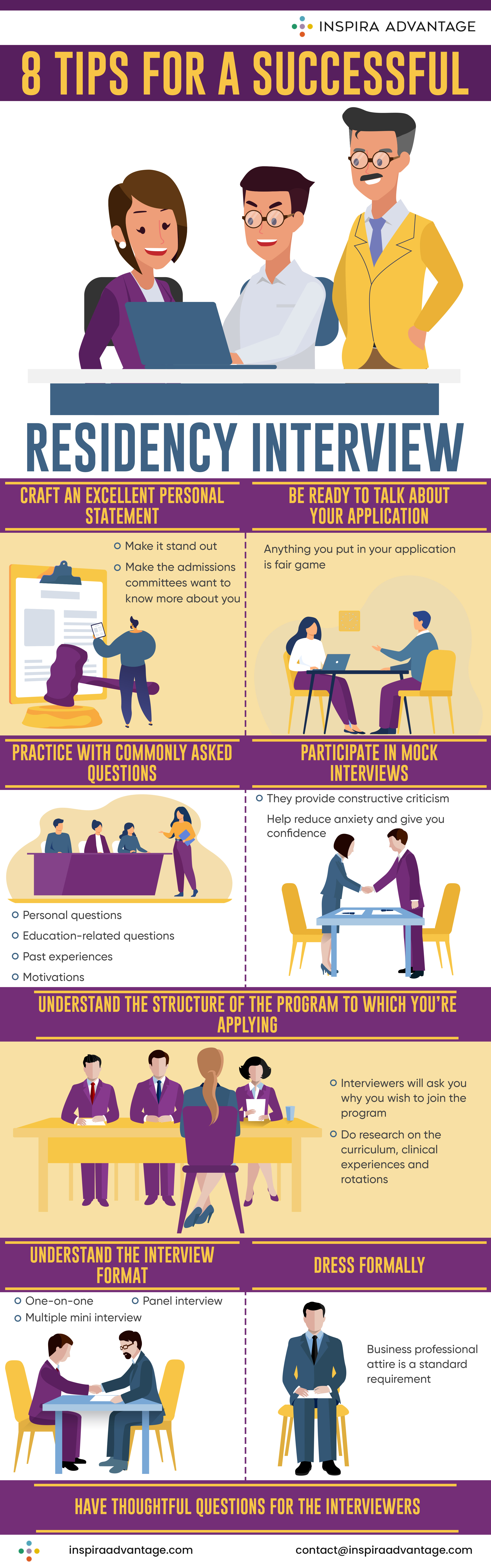 Tips for a successful residency interview