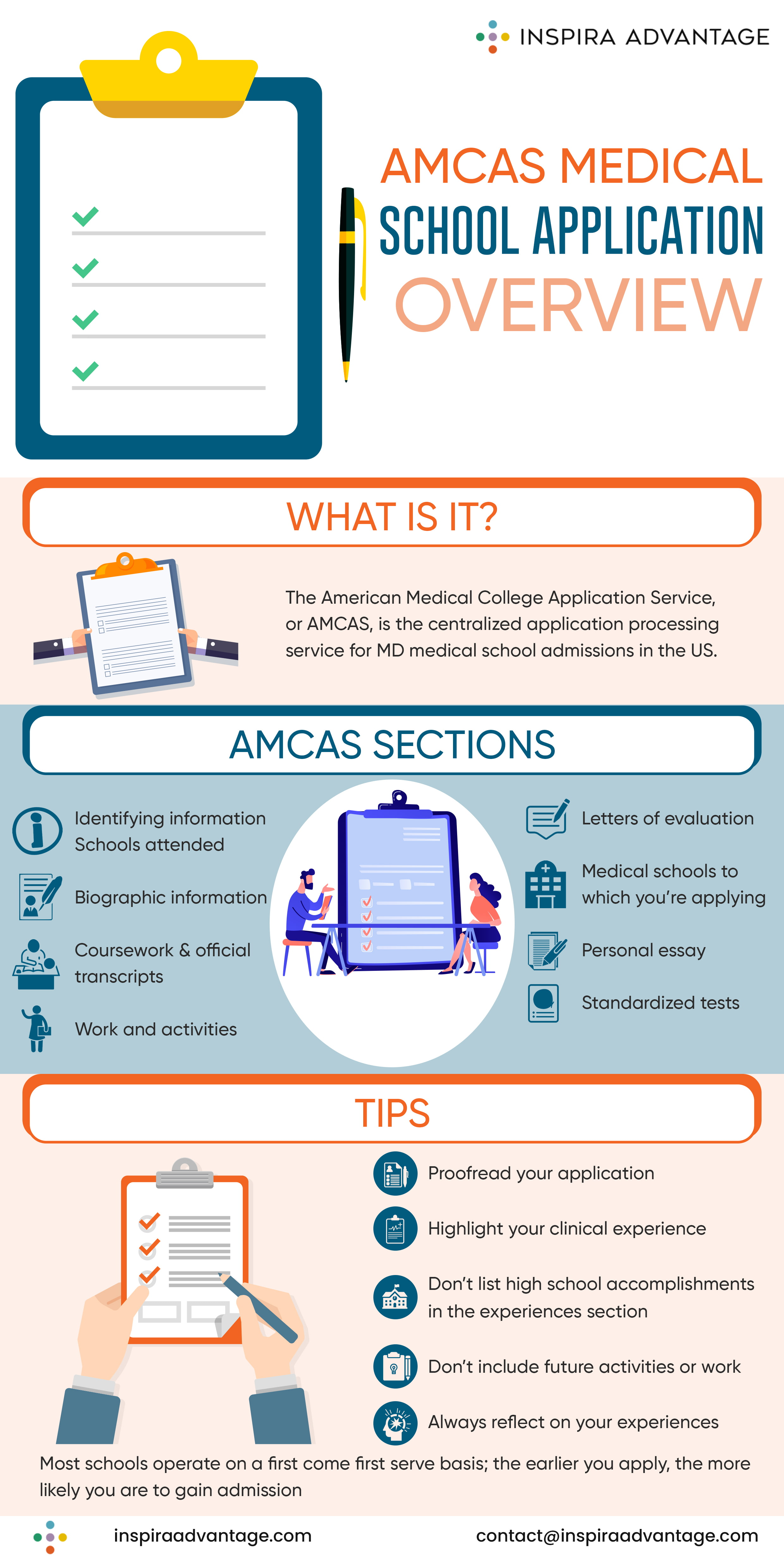 AMCAS medical school application overview