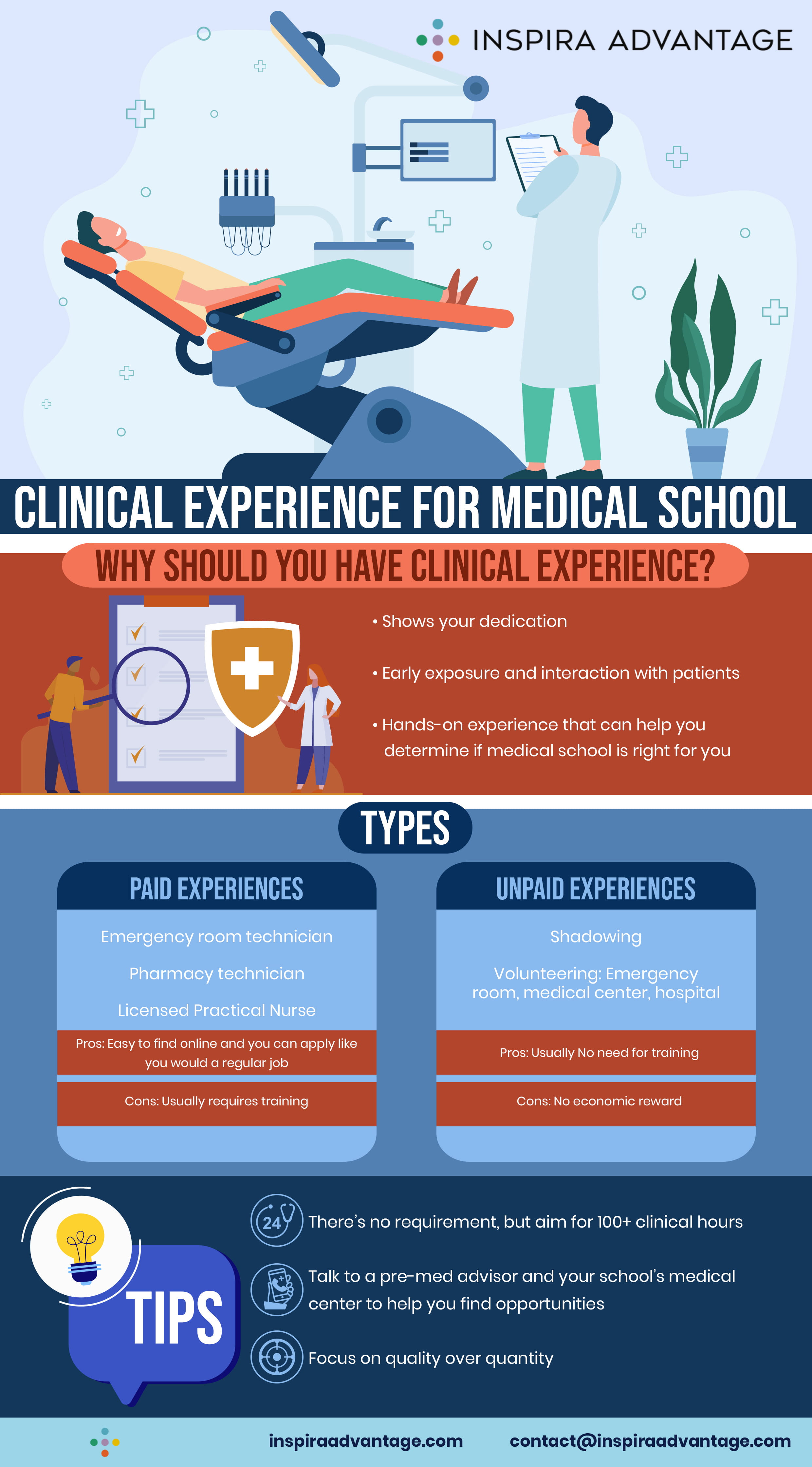 Why you should have clinical experience for medical school