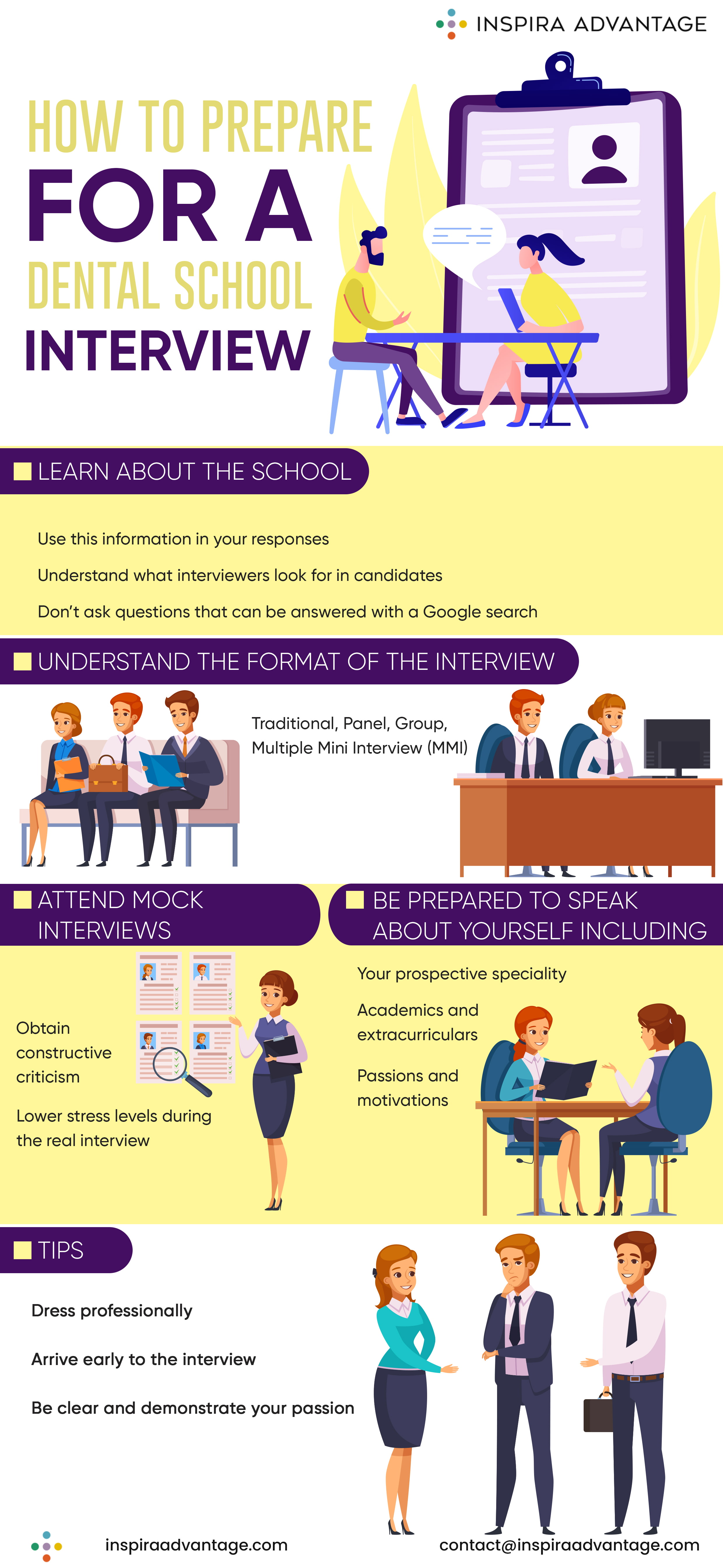 how to prepare for a dental school interview