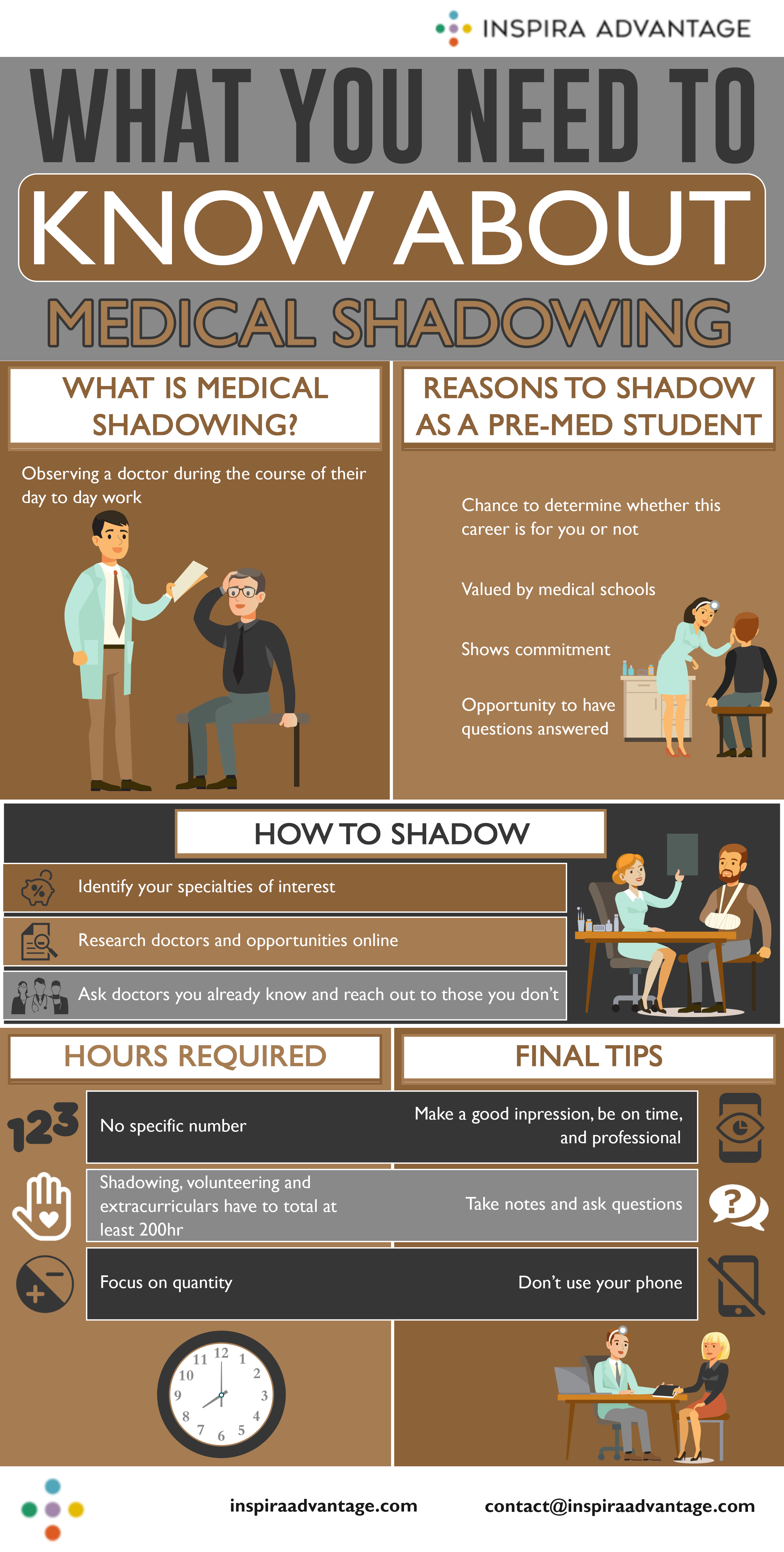 what you need to know about medical shadowing