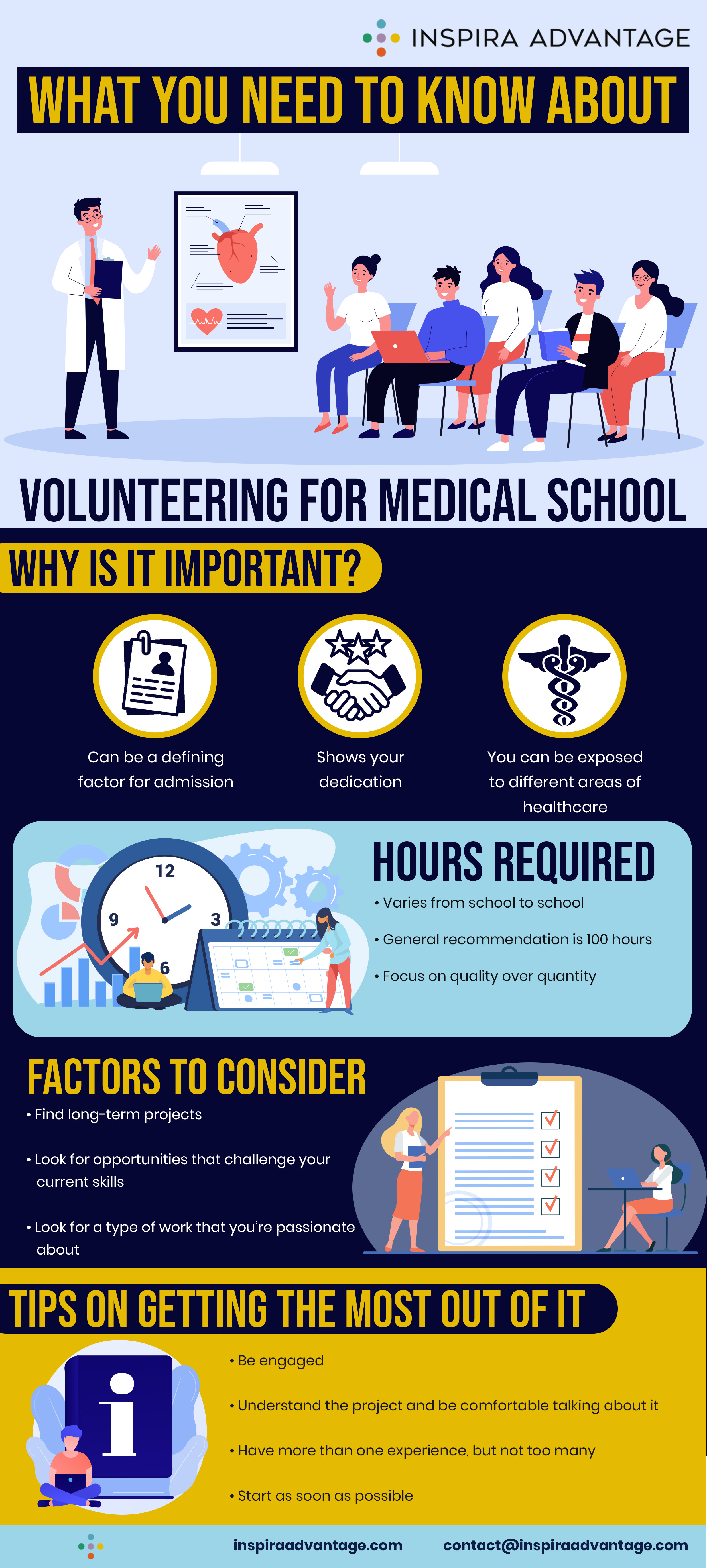what you need to know about volunteering for medical school