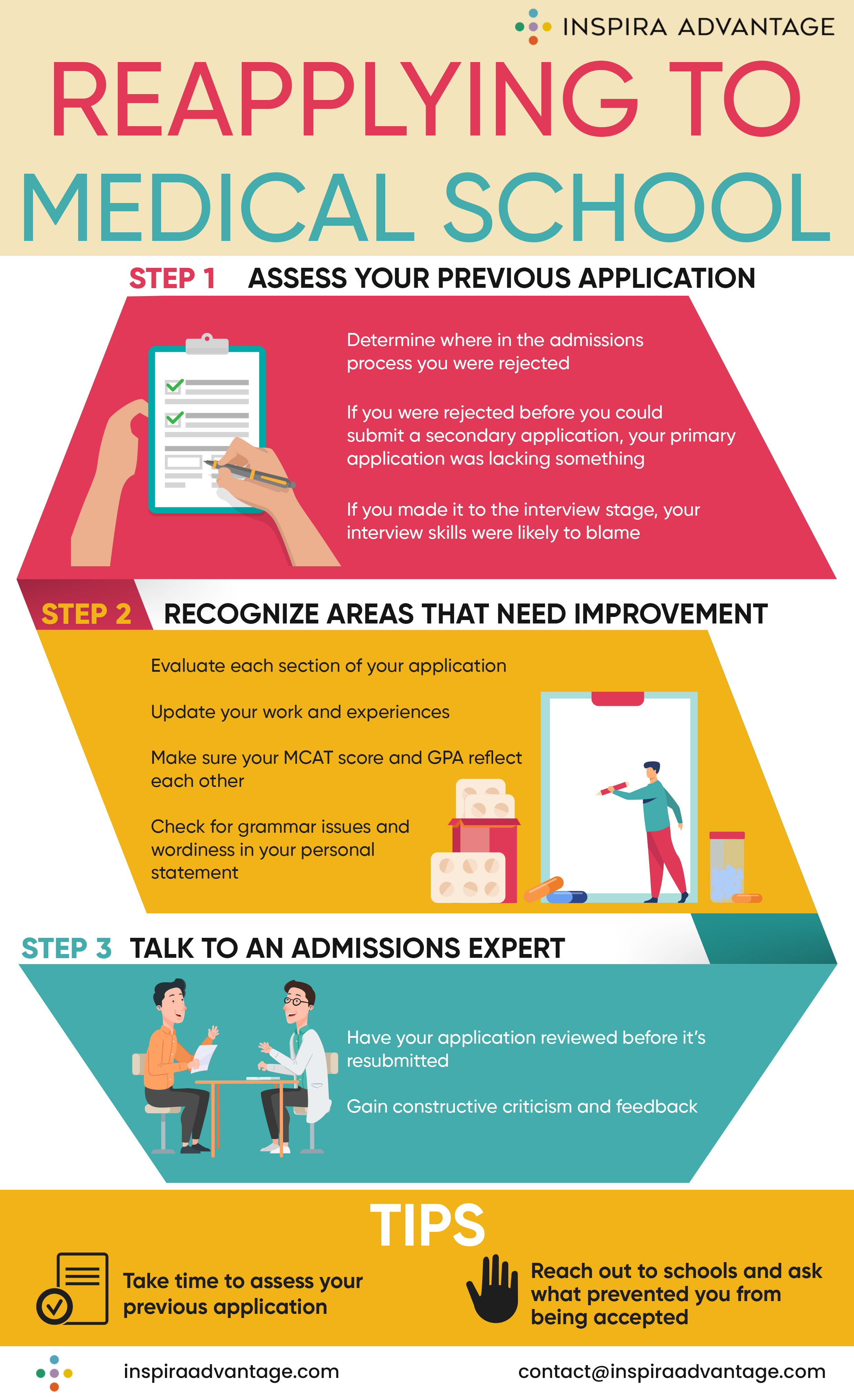 Guide on reapplying to medical school