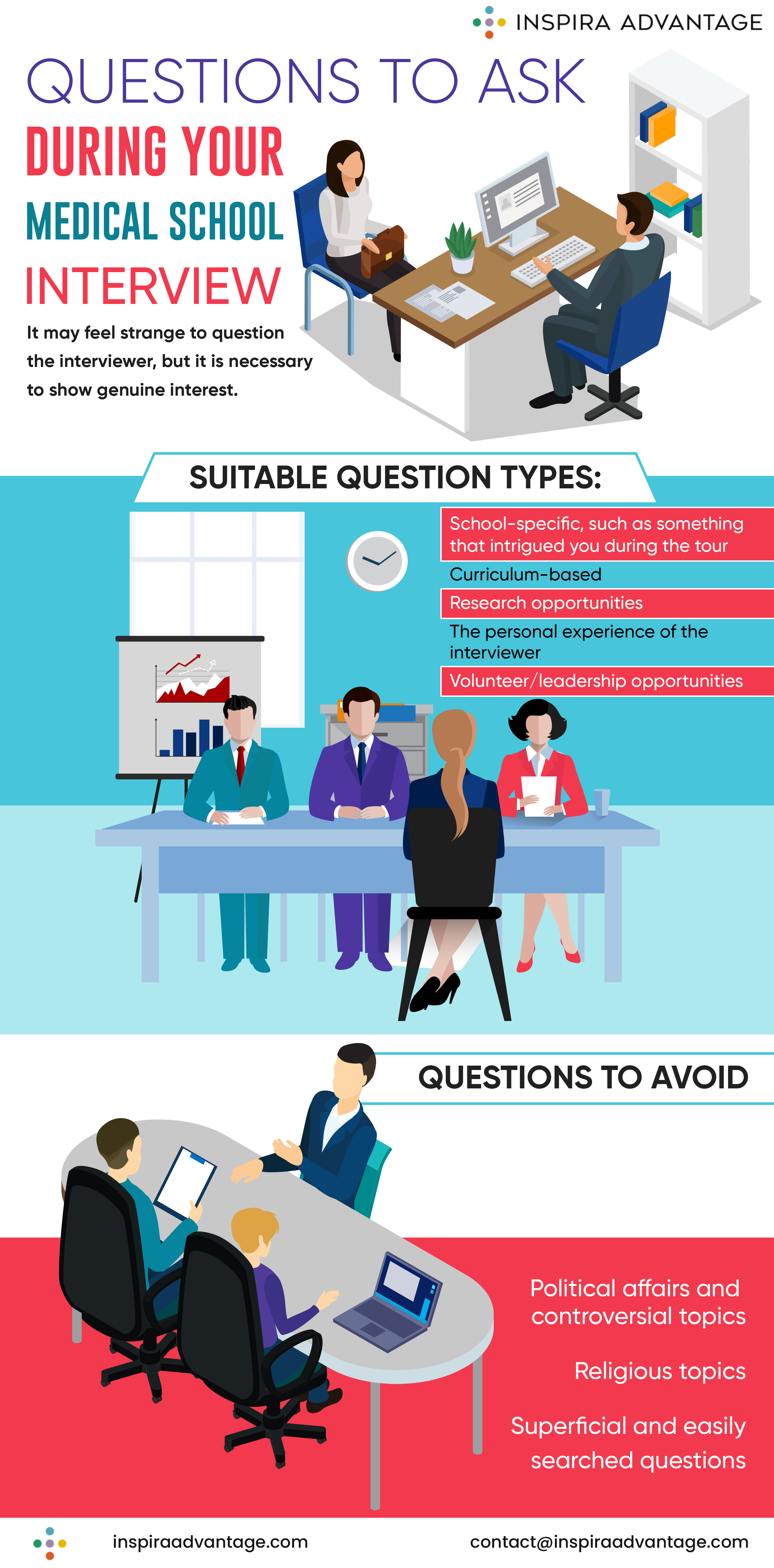 Questions to ask during your medical school interview