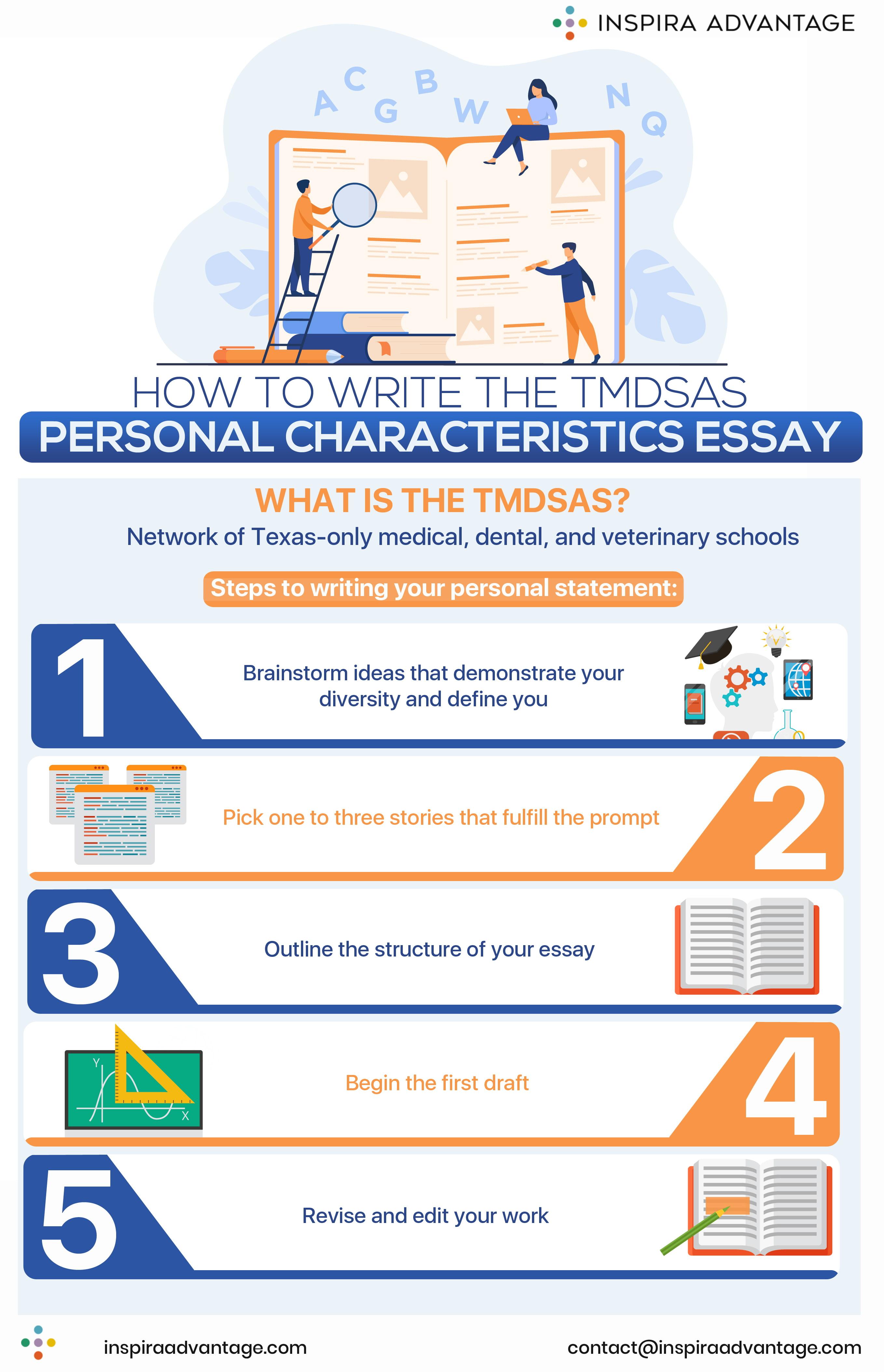 How to write the TMDSAS characteristics essay