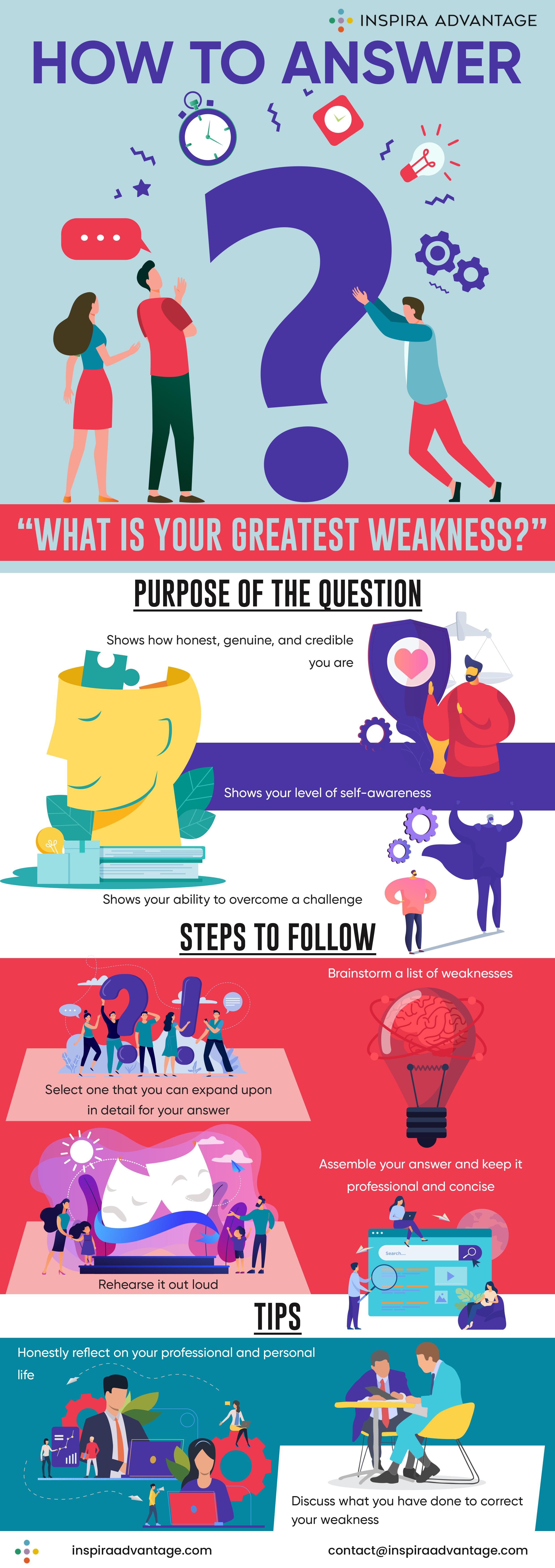 """How to answer """"what is your greatest weakness?"""""""
