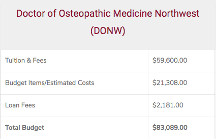 Estimated tuition for the College of Osteopathic Medicine of the Pacific Northwest (COMP)