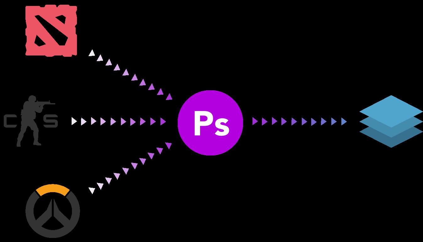 how-the-api-works-schema