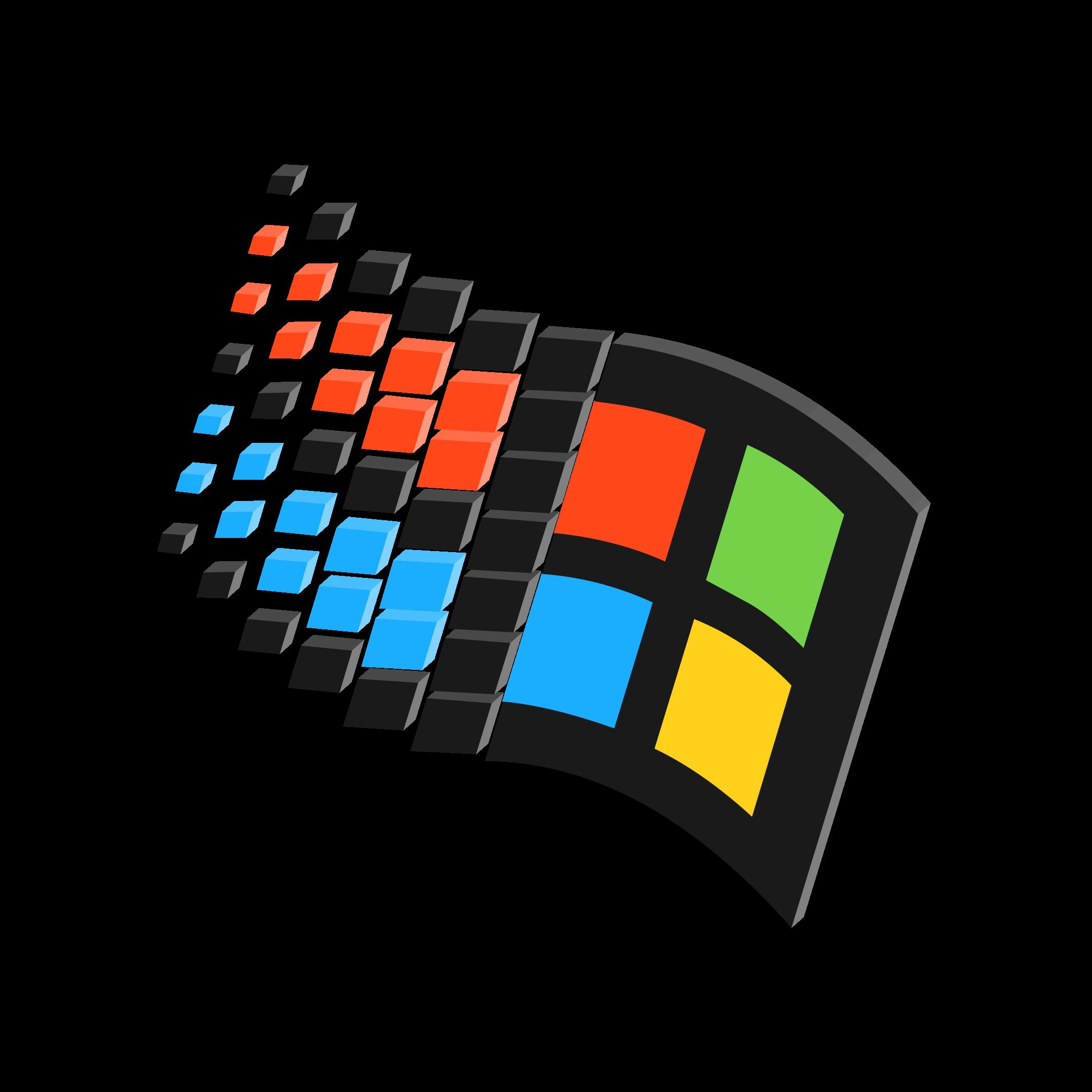 Comment investir dans Microsoft
