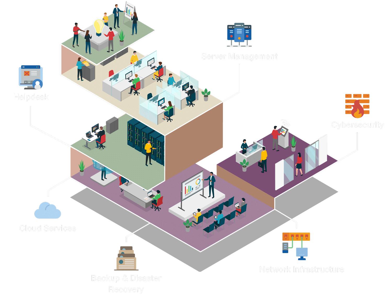 techmedics business infographic