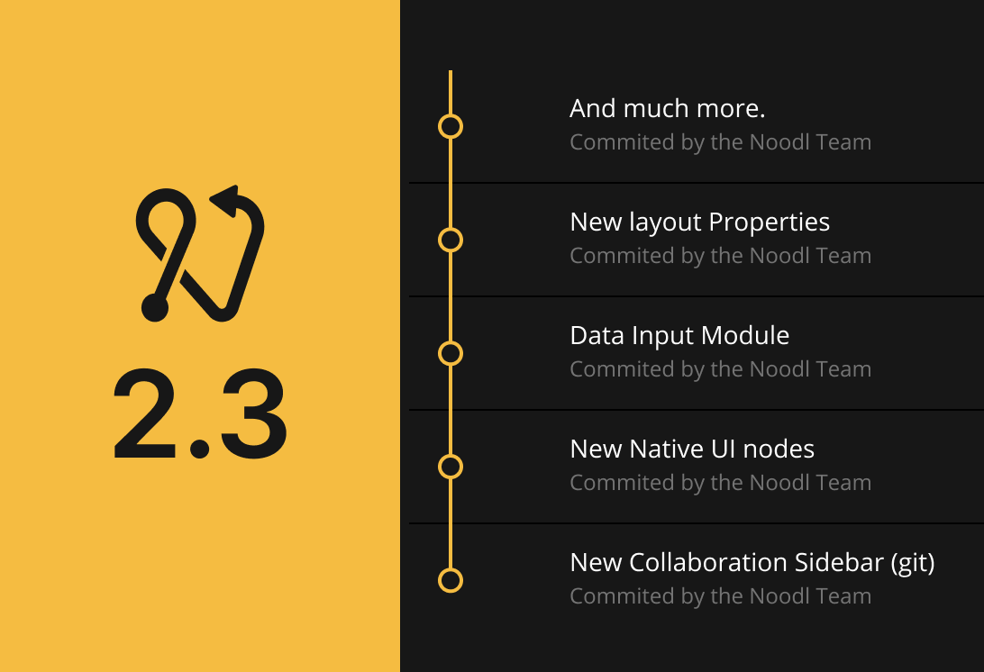 Release Notes - Noodl 2.3