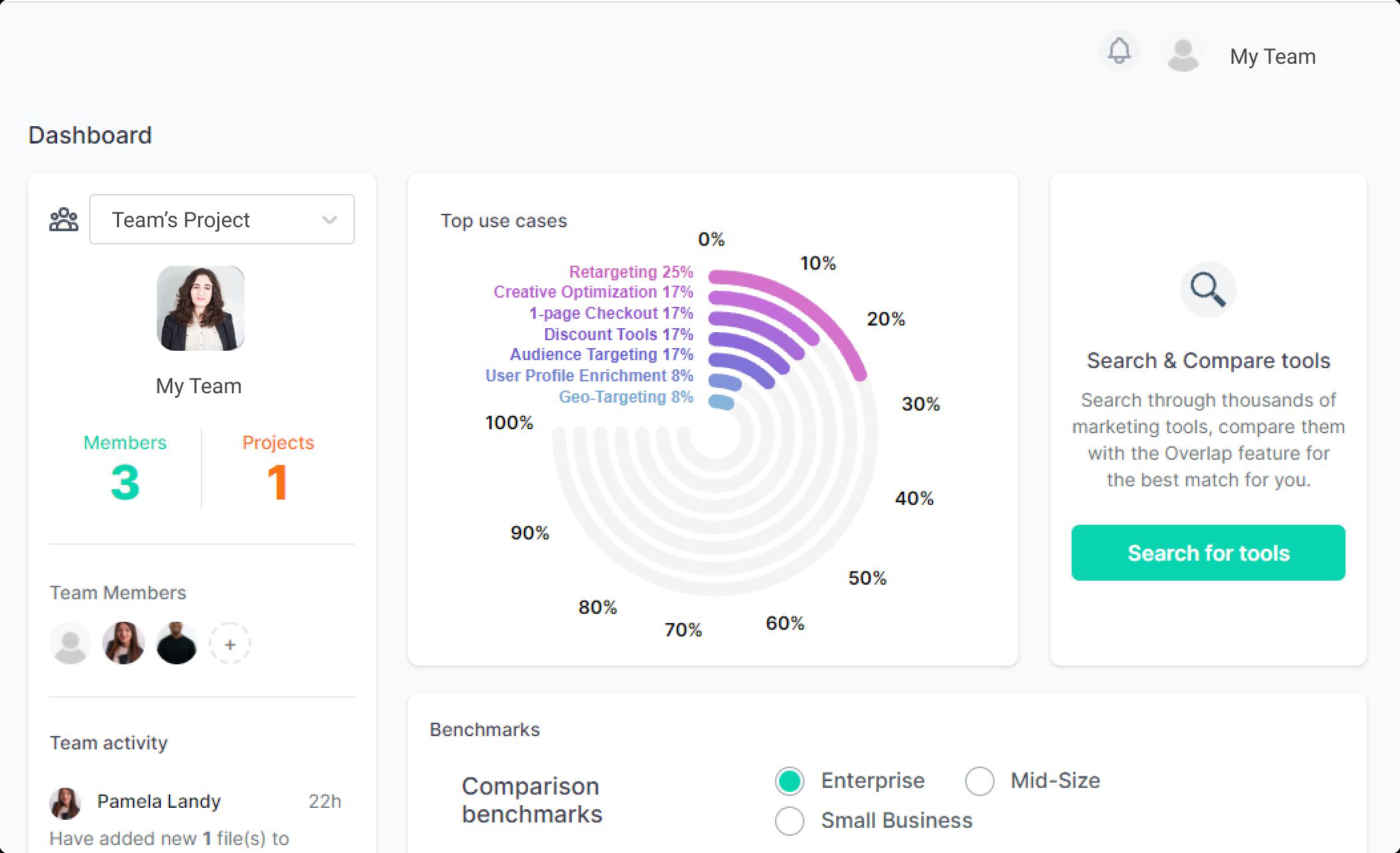 Stackbeam dashboard image