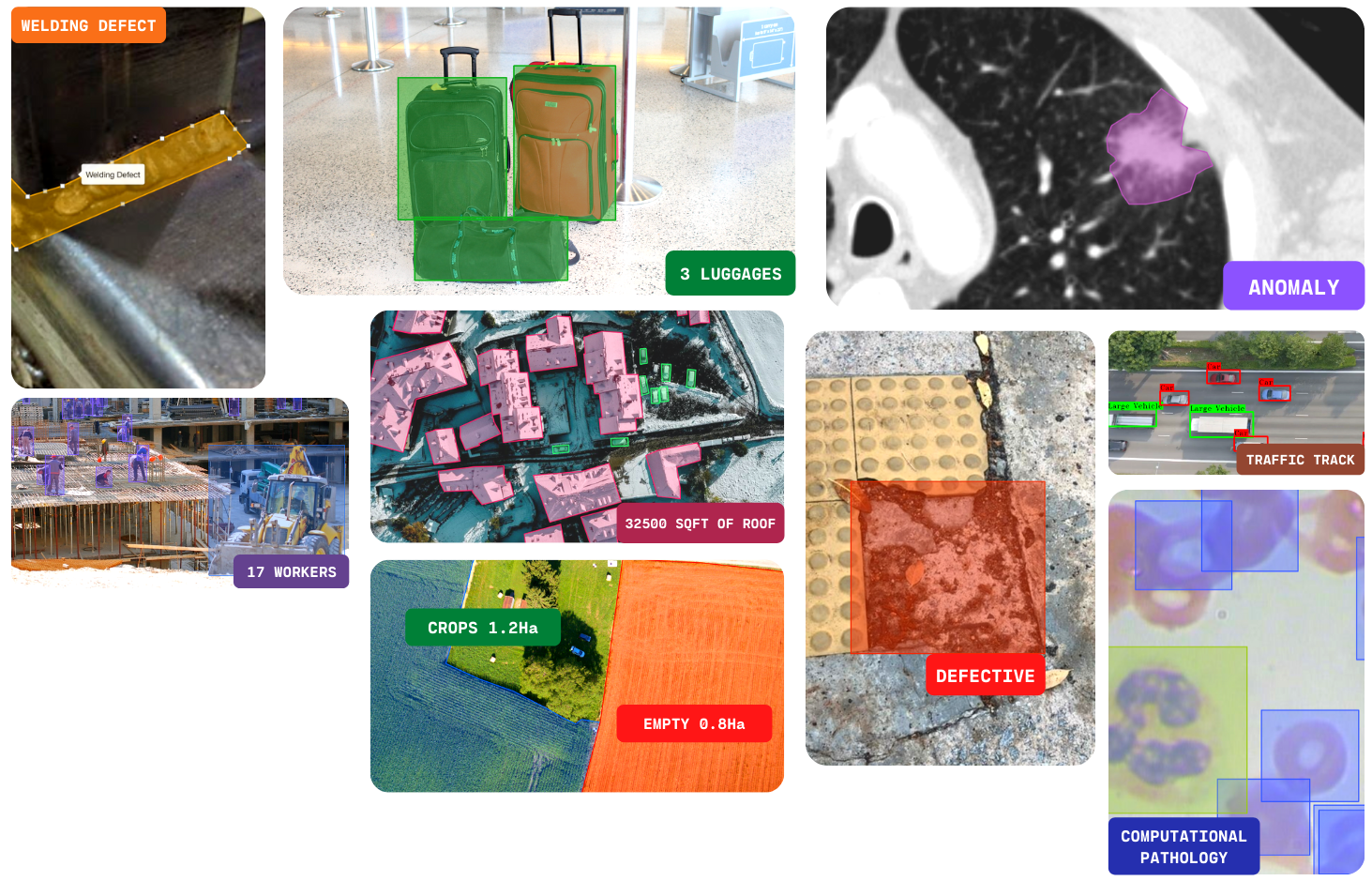 Image Collage of Use Cases