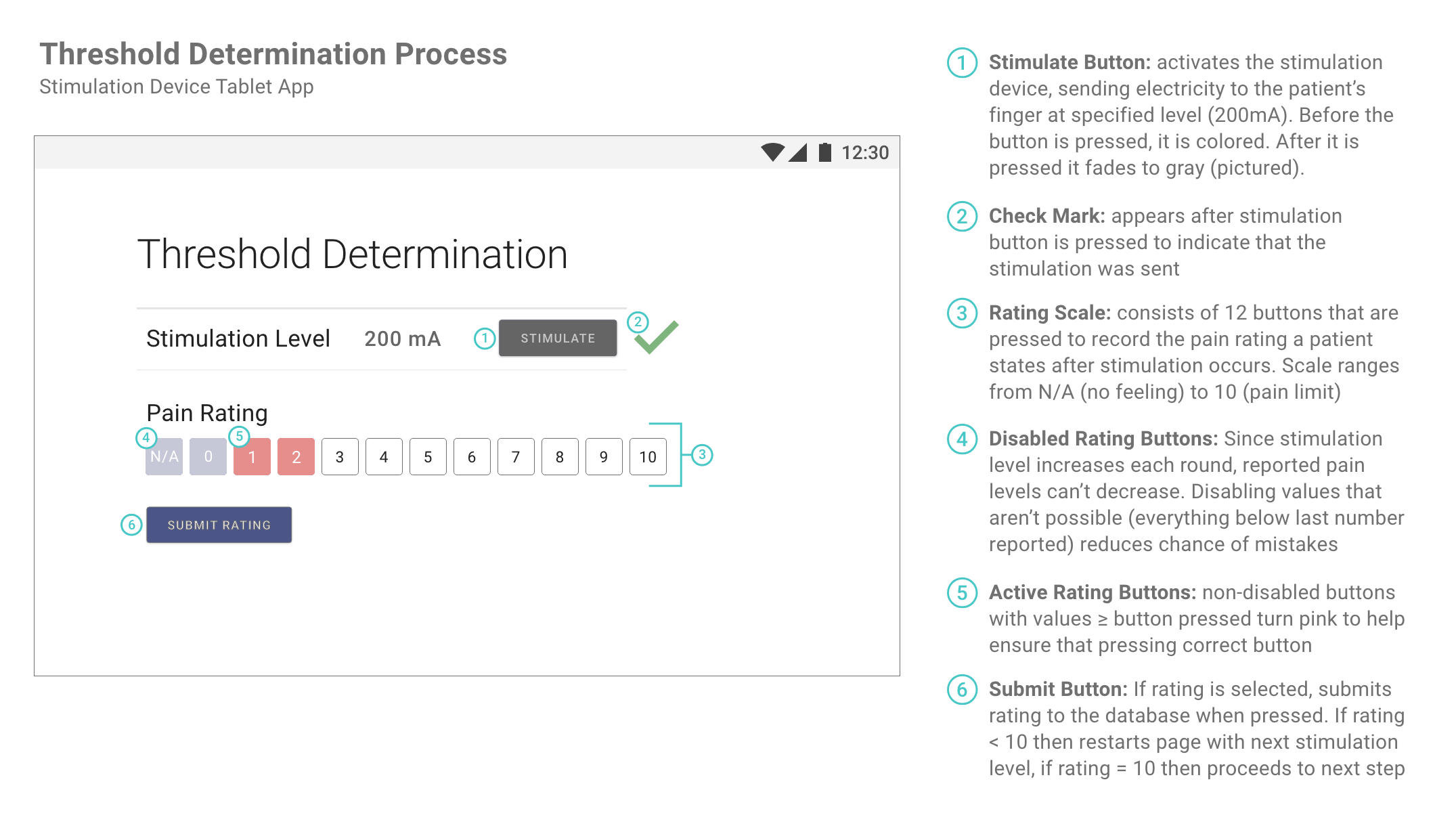 mockup of threshold determination screen with annotations