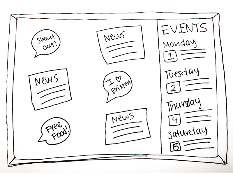 sketch showing news items as squares and shout outs as speech bubbles