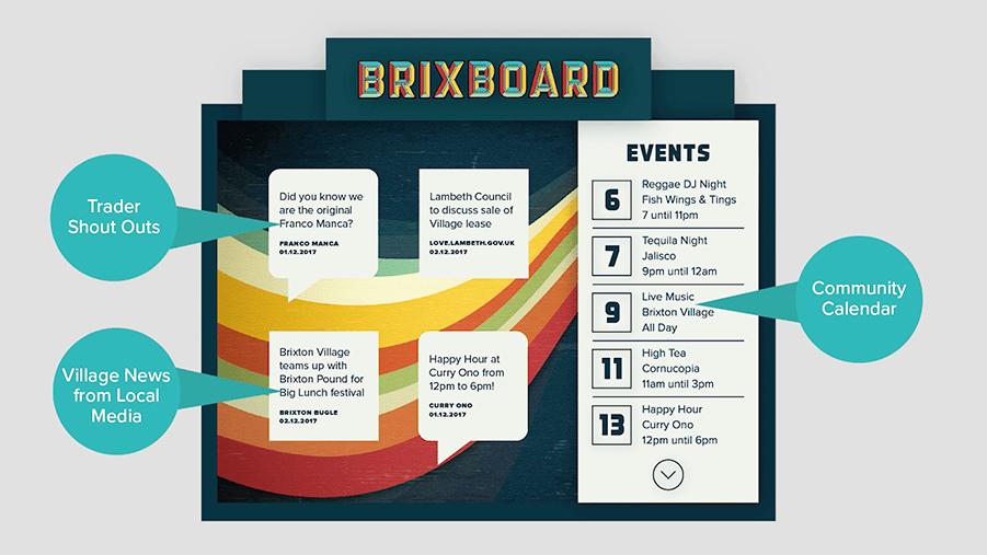 visual mockup of brixboard