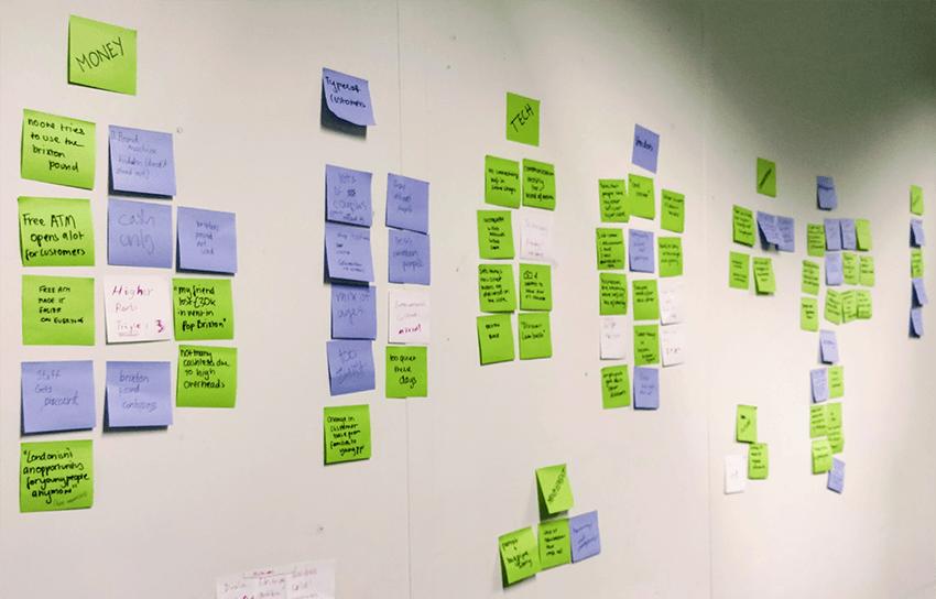 sticky notes on a wall categorized by group