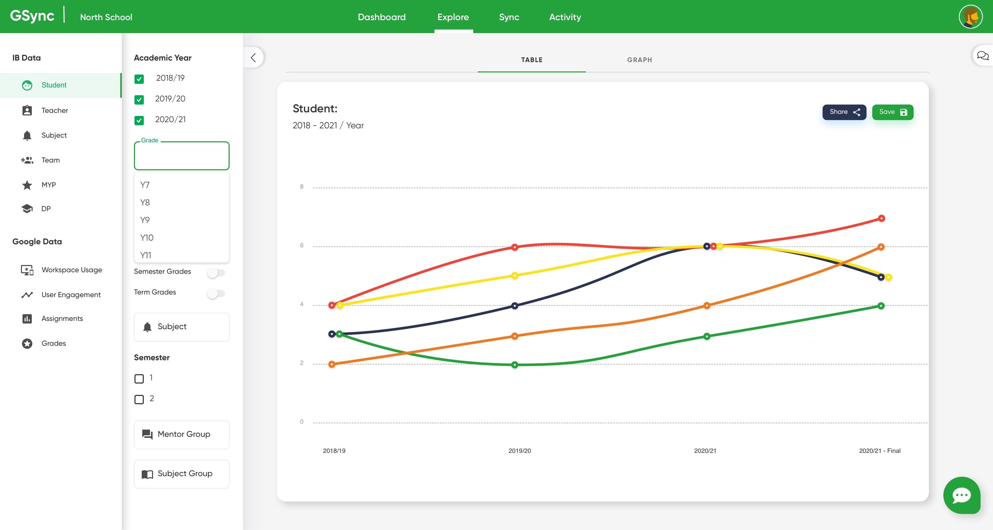 GSync Explorer Web App Explore View
