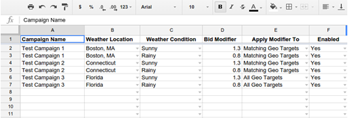 Excel spreadsheet showing geos and weather alignment