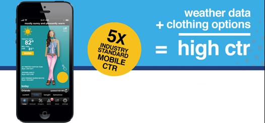 Mobile ads for retailer got 5X CTR