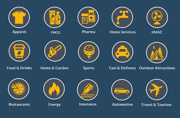 List of weather sensitive industries