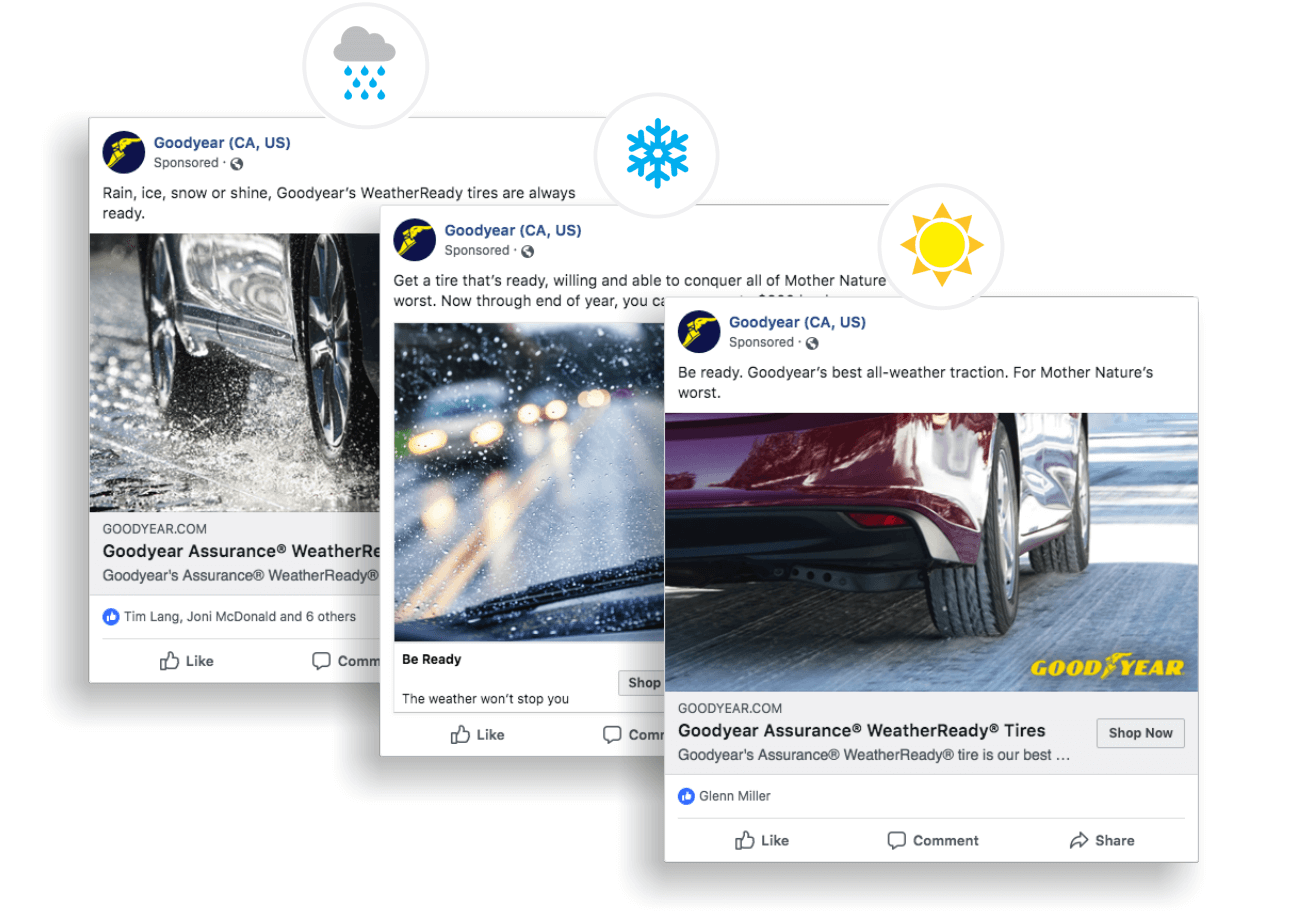 GoodYear weather triggered creative for Facebook