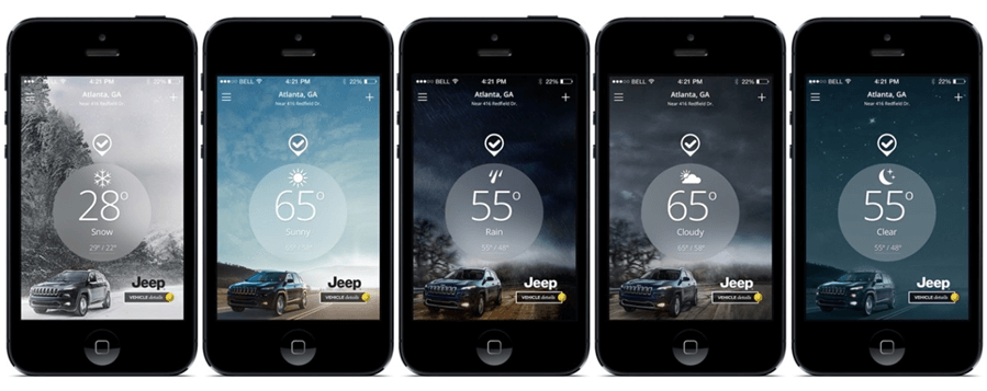 Automotive brand Jeep uses weather targeted ads