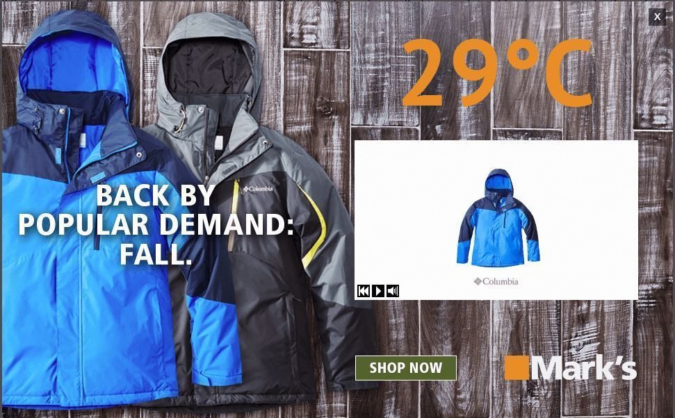 weather triggered programmatic ads for Rain jackets- DV360