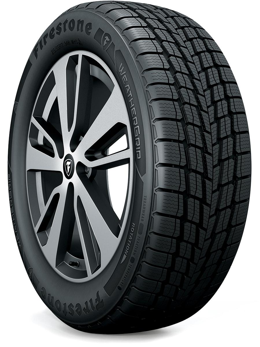 Global Tire Company uses WeatherAds