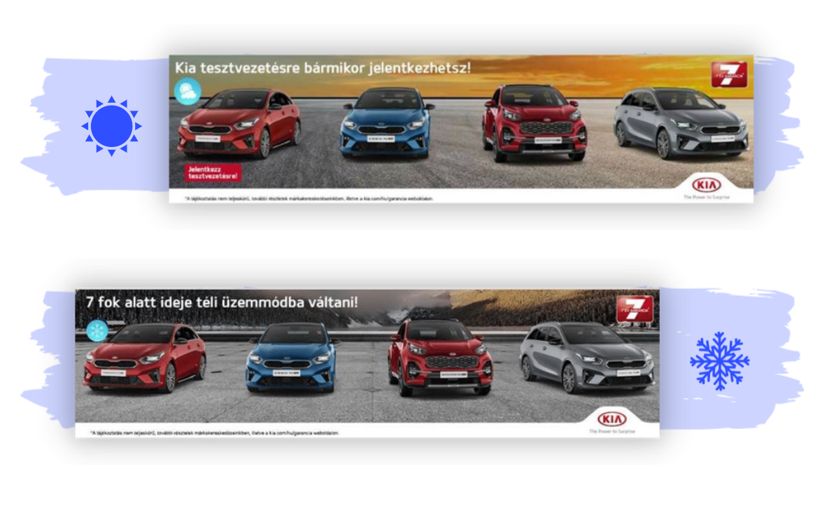 Weather targeted ads dynamic creative examples Automotive