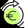 Google Ads Kosten für Shopify