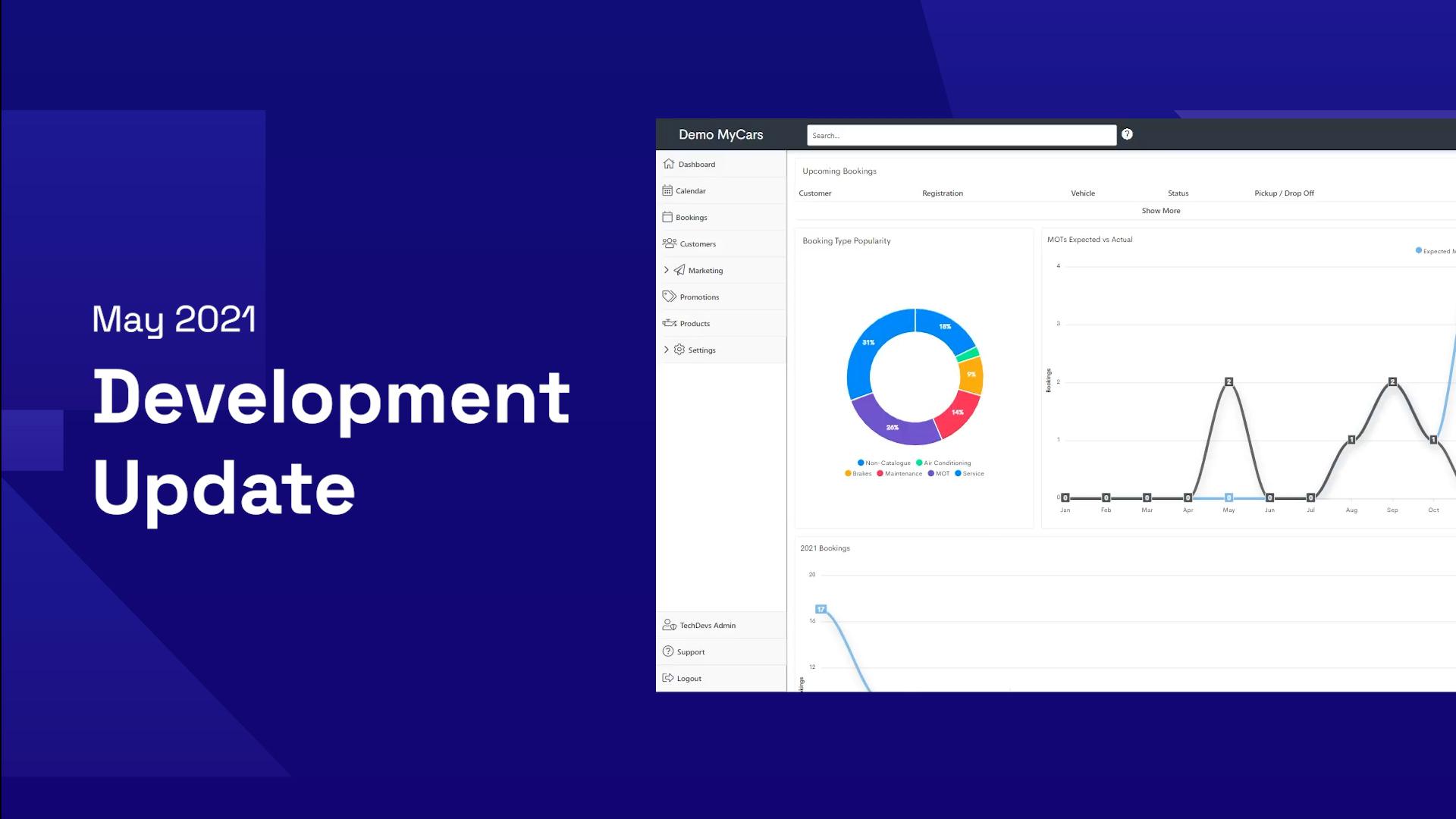 May development update screenshot.