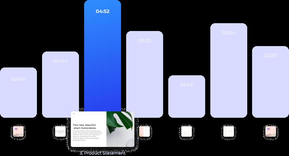 Un graphique en barres présentant le temps passé sur chaque slide d'une présentation PowerPoint