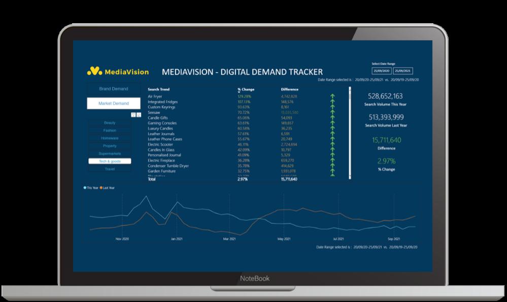 Digital Tracker shown on a laptop