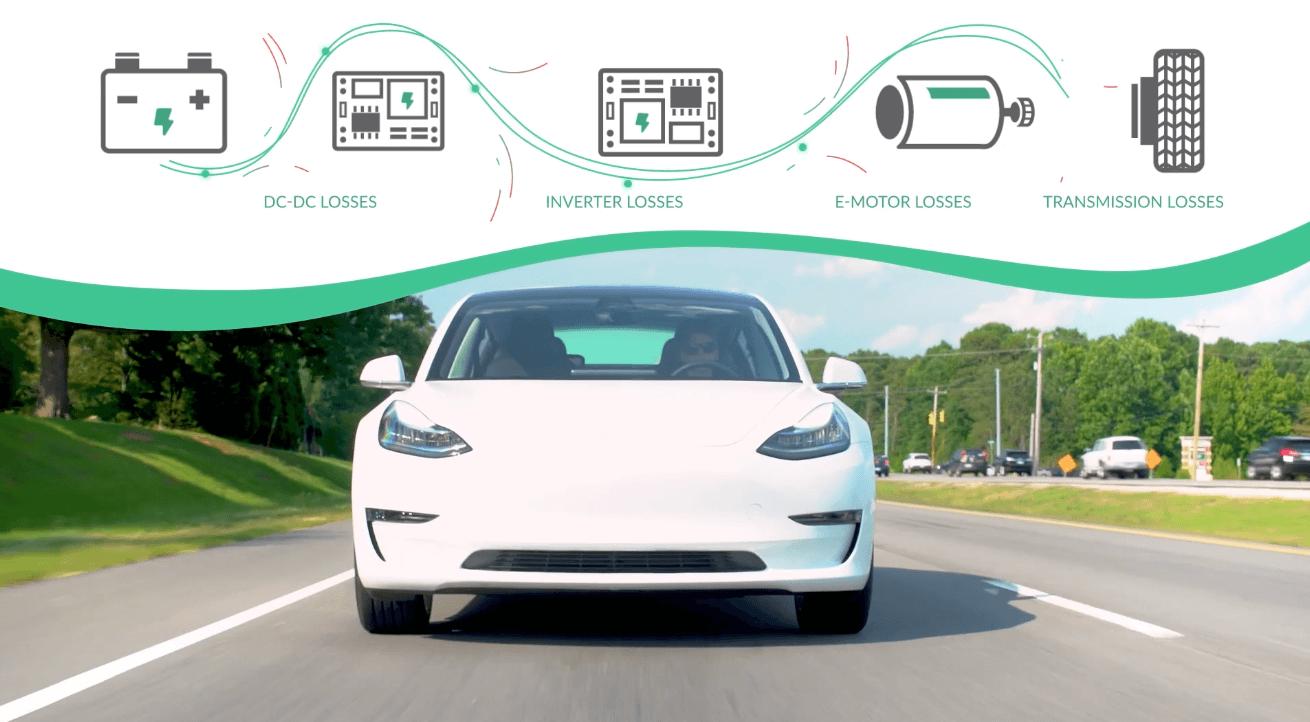 Silicon Mobility