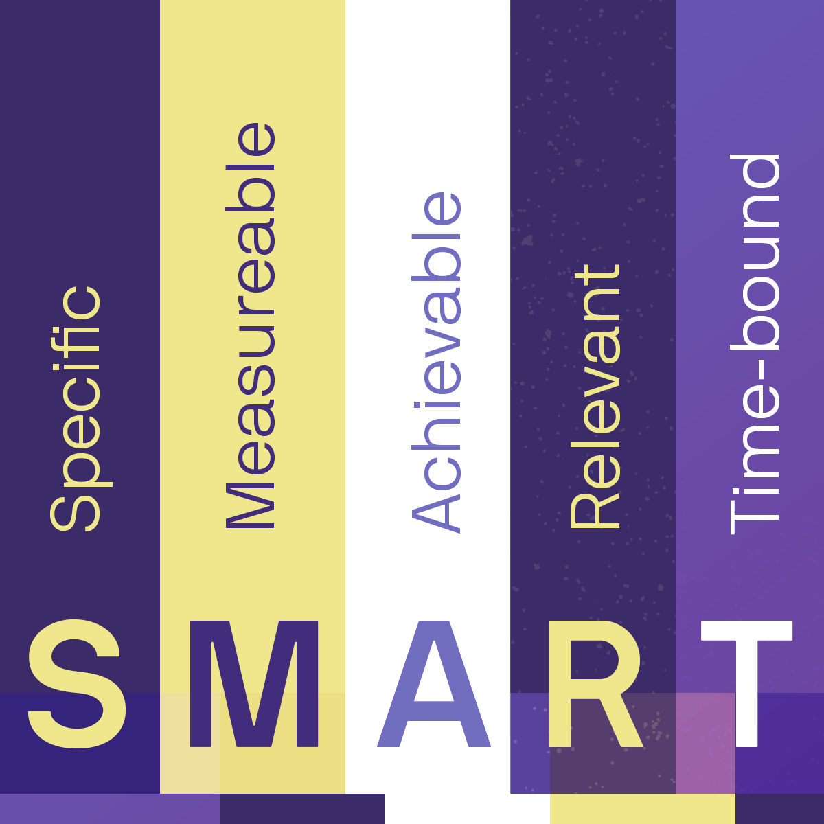 A chart reading down the SMART acronym